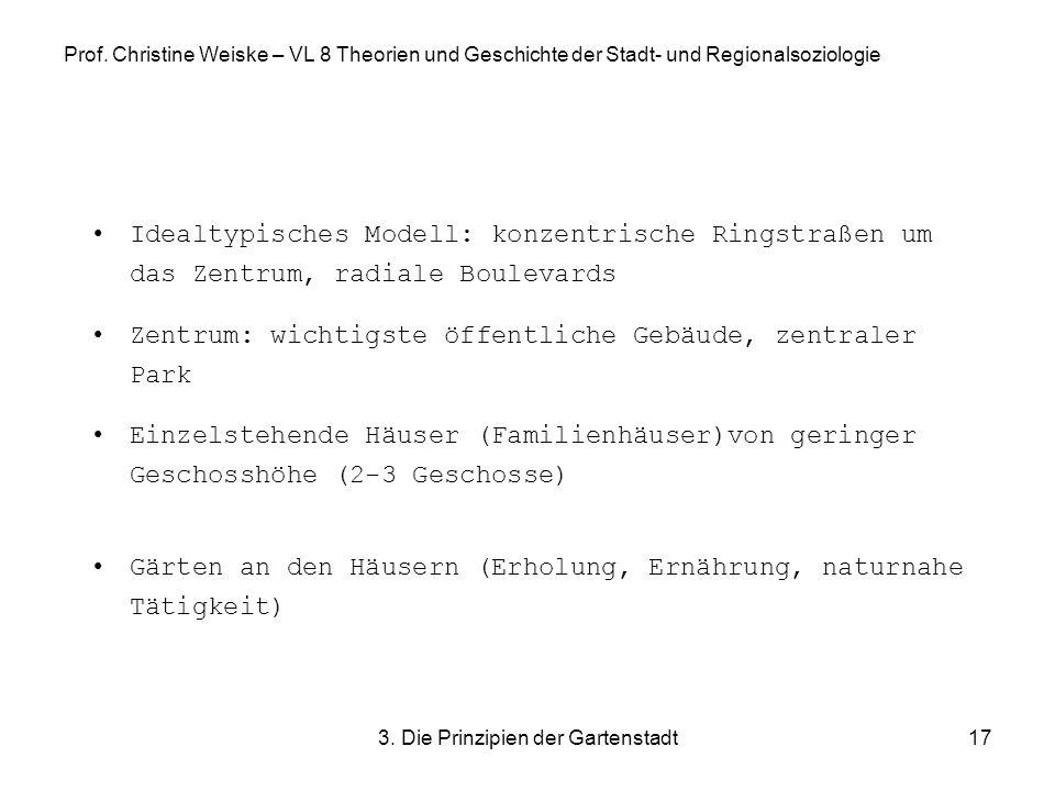 3. Die Prinzipien der Gartenstadt17 Prof. Christine Weiske – VL 8 Theorien und Geschichte der Stadt- und Regionalsoziologie Idealtypisches Modell: kon