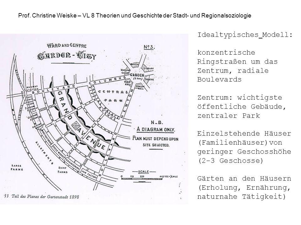 Prof. Christine Weiske – VL 8 Theorien und Geschichte der Stadt- und Regionalsoziologie Idealtypisches Modell: konzentrische Ringstraßen um das Zentru