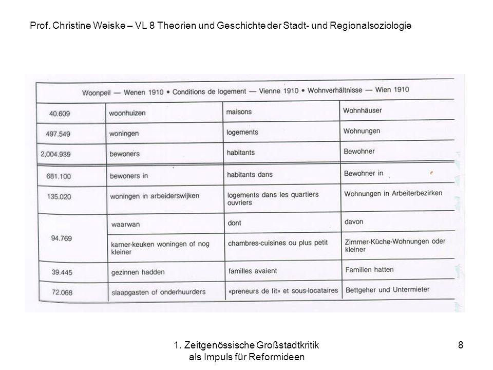 1. Zeitgenössische Großstadtkritik als Impuls für Reformideen 8 Prof. Christine Weiske – VL 8 Theorien und Geschichte der Stadt- und Regionalsoziologi