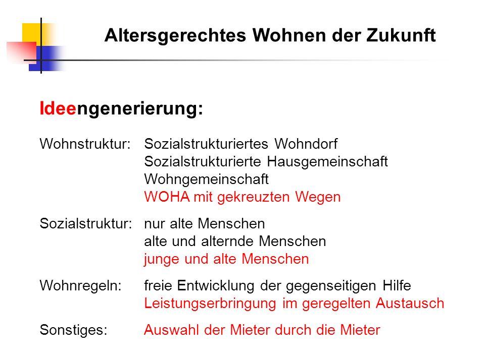 Wohnstruktur:Sozialstrukturiertes Wohndorf Sozialstrukturierte Hausgemeinschaft Wohngemeinschaft WOHA mit gekreuzten Wegen Sozialstruktur:nur alte Men