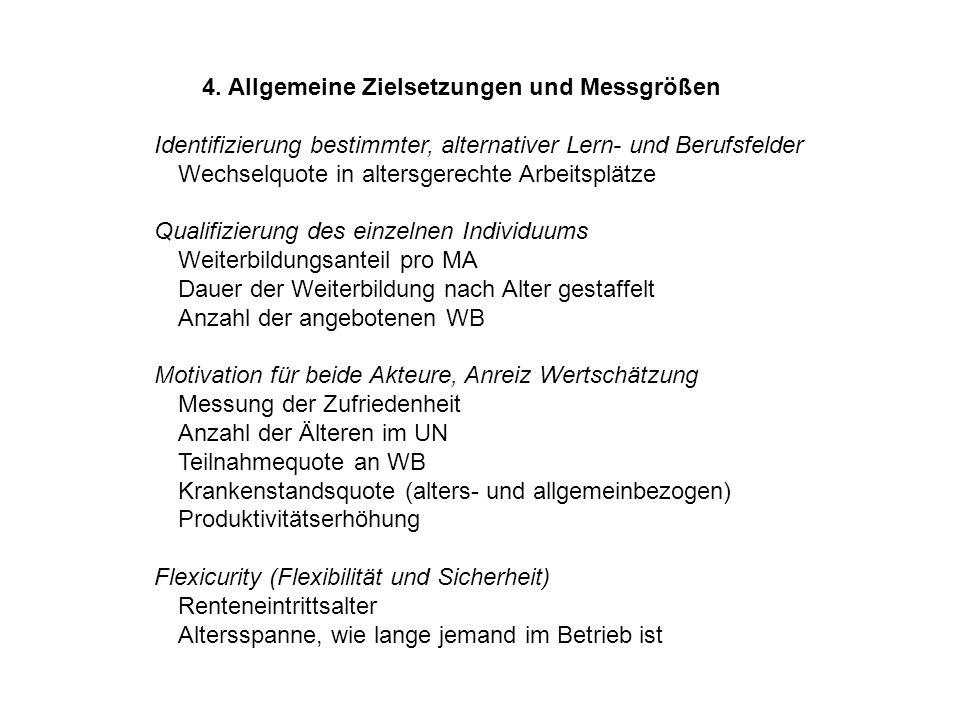4. Allgemeine Zielsetzungen und Messgrößen Identifizierung bestimmter, alternativer Lern- und Berufsfelder Wechselquote in altersgerechte Arbeitsplätz