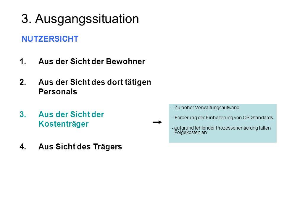 3. Ausgangssituation NUTZERSICHT - Zu hoher Verwaltungsaufwand - Forderung der Einhalterung von QS-Standards - aufgrund fehlender Prozessorientierung