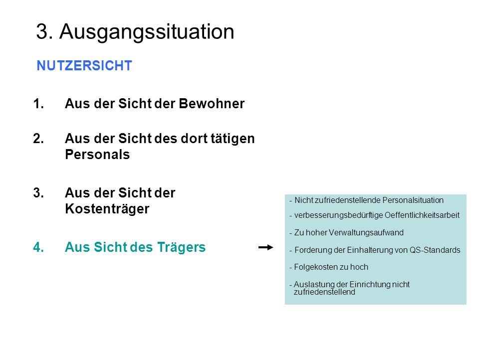 3. Ausgangssituation NUTZERSICHT - Nicht zufriedenstellende Personalsituation - verbesserungsbedürftige Oeffentlichkeitsarbeit - Zu hoher Verwaltungsa