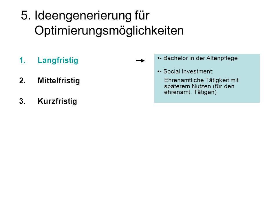 5. Ideengenerierung für Optimierungsmöglichkeiten 1.Langfristig 2.Mittelfristig 3.Kurzfristig - Bachelor in der Altenpflege - Social investment: Ehren