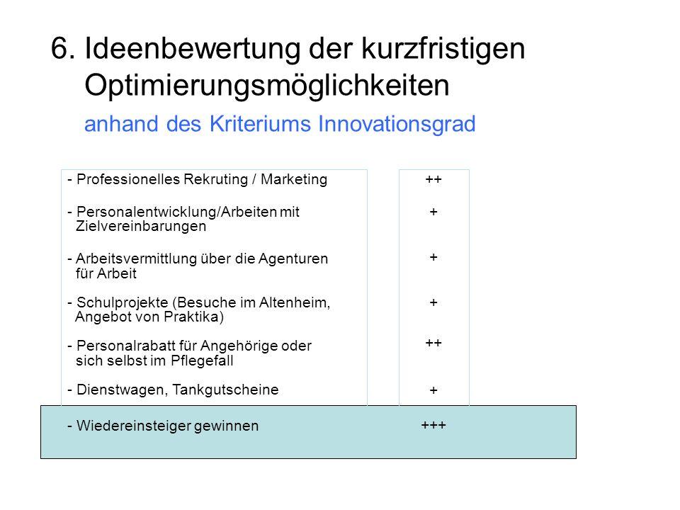6. Ideenbewertung der kurzfristigen Optimierungsmöglichkeiten anhand des Kriteriums Innovationsgrad - Professionelles Rekruting / Marketing - Personal