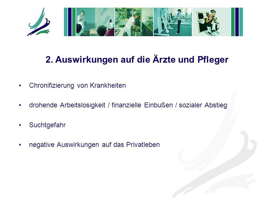 Chronifizierung von Krankheiten drohende Arbeitslosigkeit / finanzielle Einbußen / sozialer Abstieg Suchtgefahr negative Auswirkungen auf das Privatle