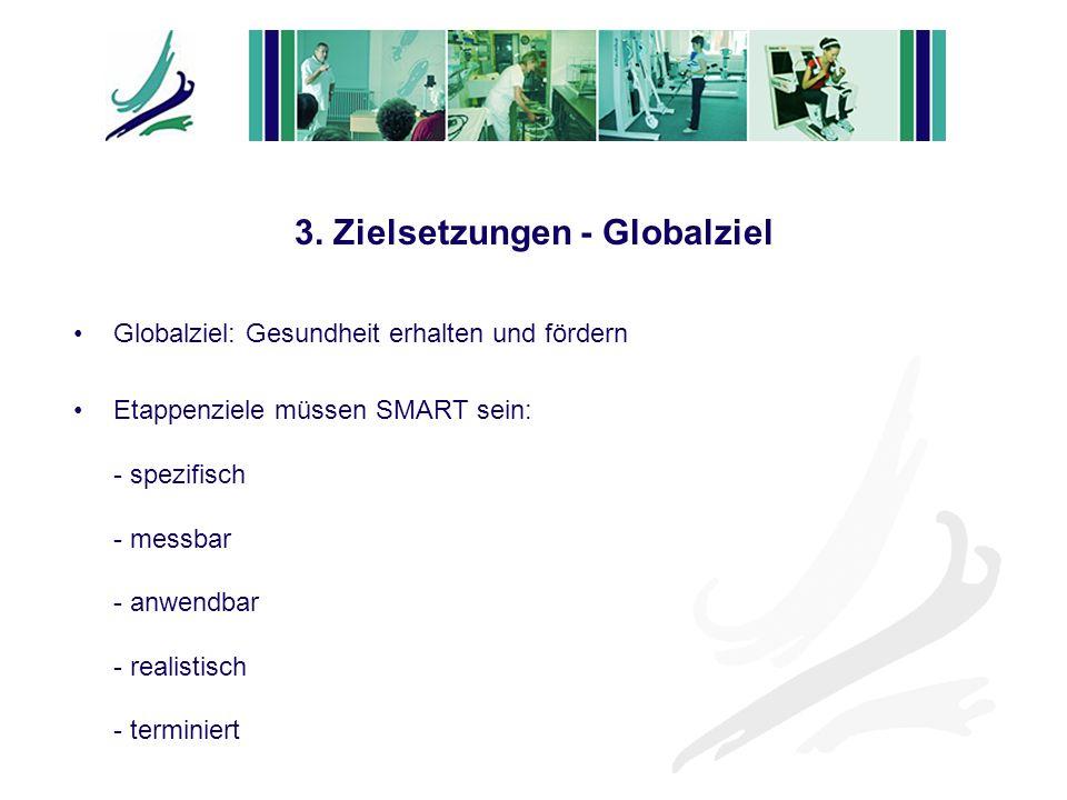 Globalziel: Gesundheit erhalten und fördern Etappenziele müssen SMART sein: - spezifisch - messbar - anwendbar - realistisch - terminiert 3. Zielsetzu