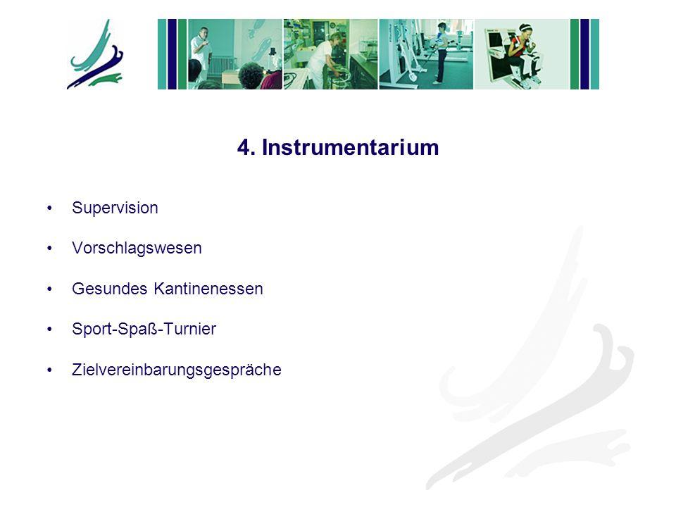 Supervision Vorschlagswesen Gesundes Kantinenessen Sport-Spaß-Turnier Zielvereinbarungsgespräche 4. Instrumentarium