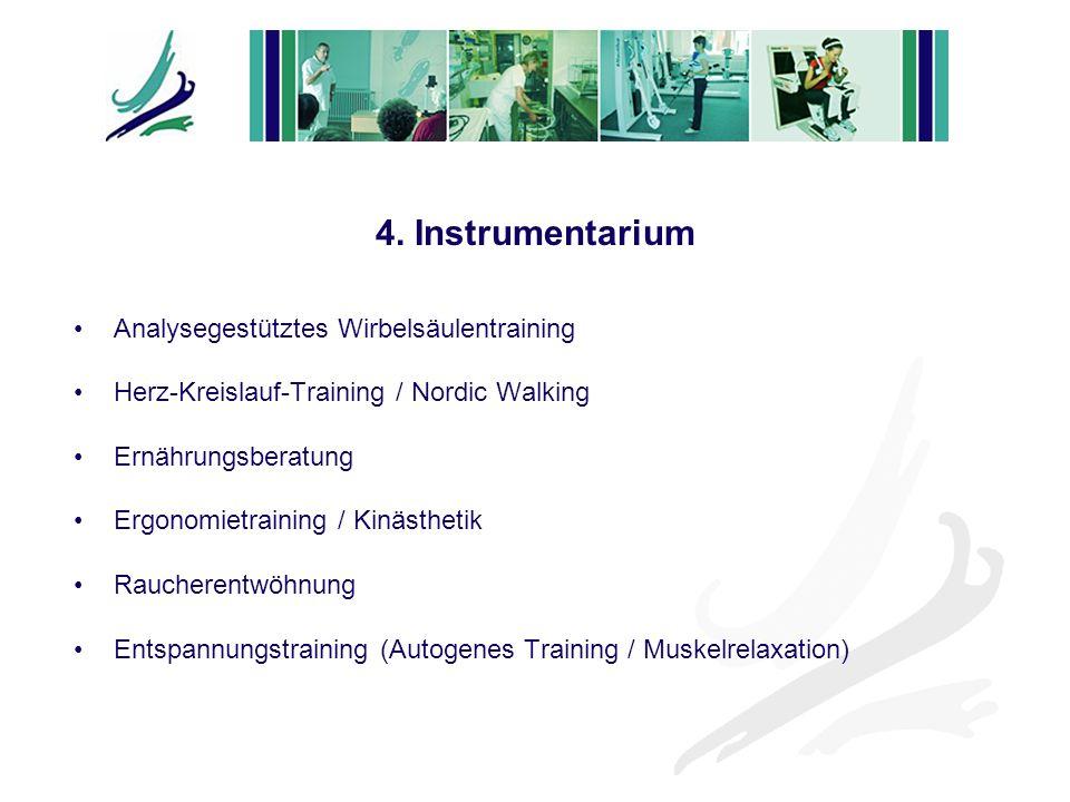 Analysegestütztes Wirbelsäulentraining Herz-Kreislauf-Training / Nordic Walking Ernährungsberatung Ergonomietraining / Kinästhetik Raucherentwöhnung E