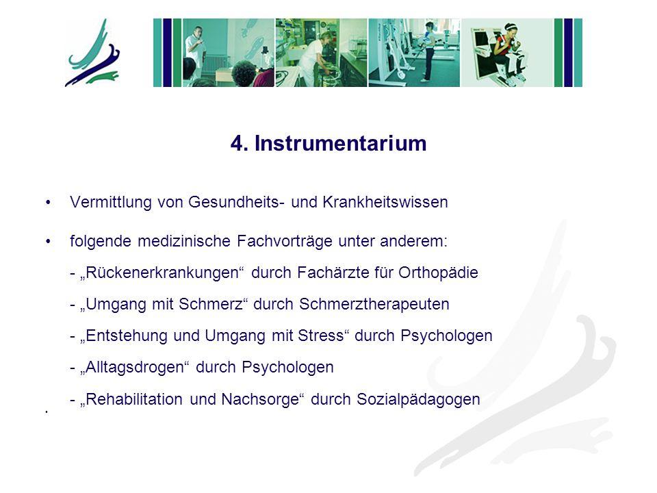 Vermittlung von Gesundheits- und Krankheitswissen folgende medizinische Fachvorträge unter anderem: - Rückenerkrankungen durch Fachärzte für Orthopädi
