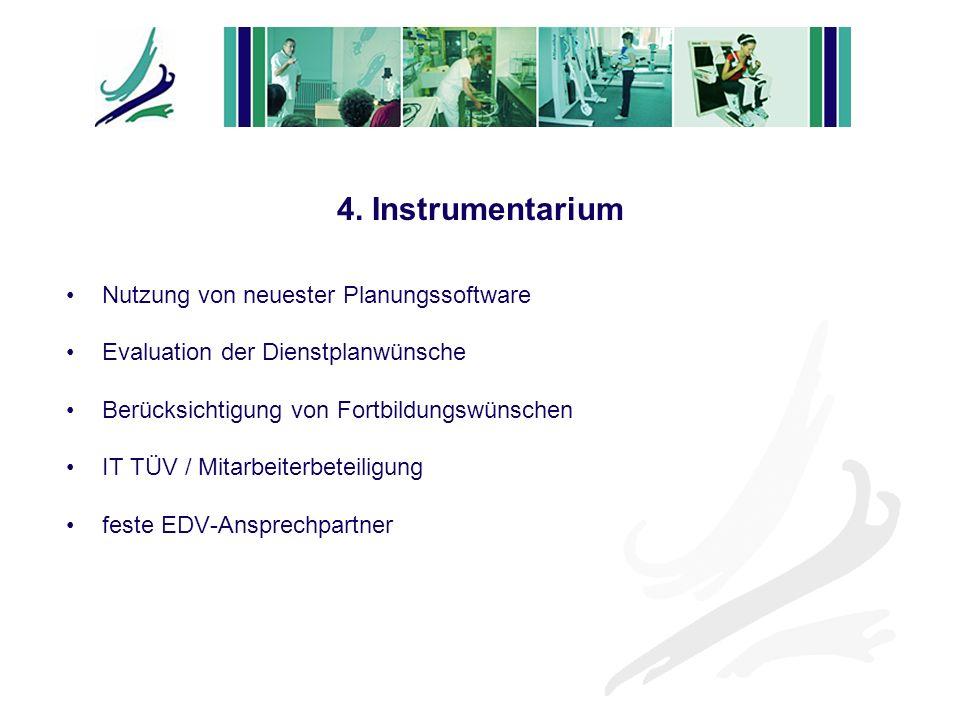 Nutzung von neuester Planungssoftware Evaluation der Dienstplanwünsche Berücksichtigung von Fortbildungswünschen IT TÜV / Mitarbeiterbeteiligung feste