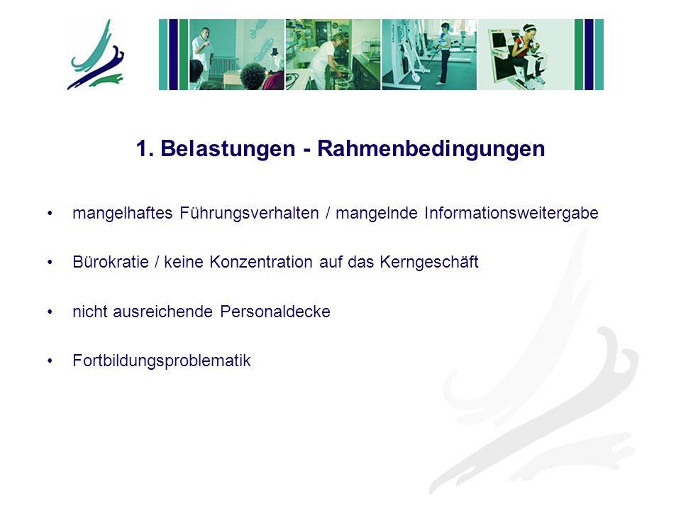 Arbeitsverdichtung / Zeitdruck Bereitschaftsdienste Fahrstress im ambulanten Pflegedienst Überstunden / keine festen Pausen 1.