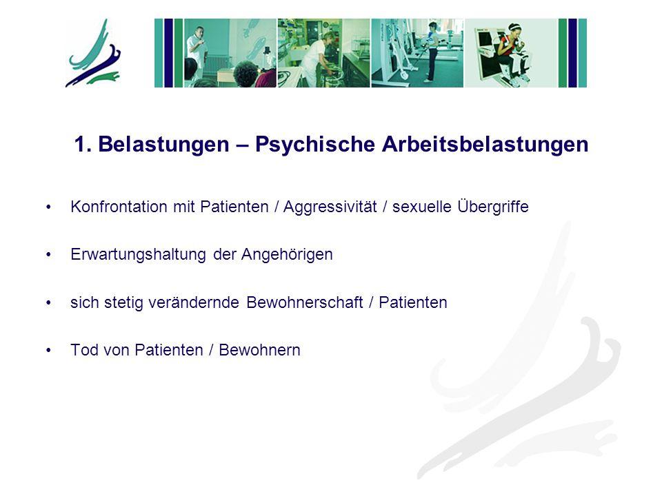 Konfrontation mit Patienten / Aggressivität / sexuelle Übergriffe Erwartungshaltung der Angehörigen sich stetig verändernde Bewohnerschaft / Patienten