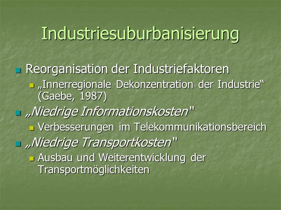 Industriesuburbanisierung Reorganisation der Industriefaktoren Reorganisation der Industriefaktoren Innerregionale Dekonzentration der Industrie (Gaeb