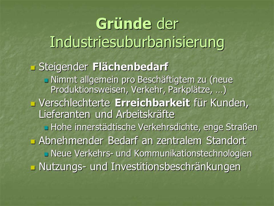 Gründe der Industriesuburbanisierung Steigender Flächenbedarf Steigender Flächenbedarf Nimmt allgemein pro Beschäftigtem zu (neue Produktionsweisen, V