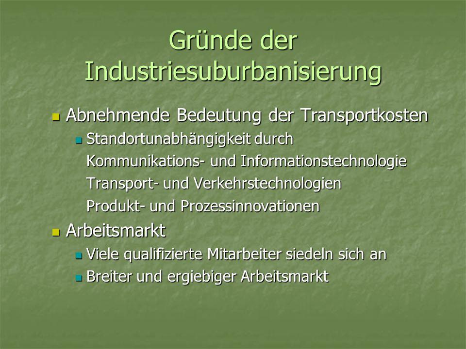 Gründe der Industriesuburbanisierung Abnehmende Bedeutung der Transportkosten Abnehmende Bedeutung der Transportkosten Standortunabhängigkeit durch St