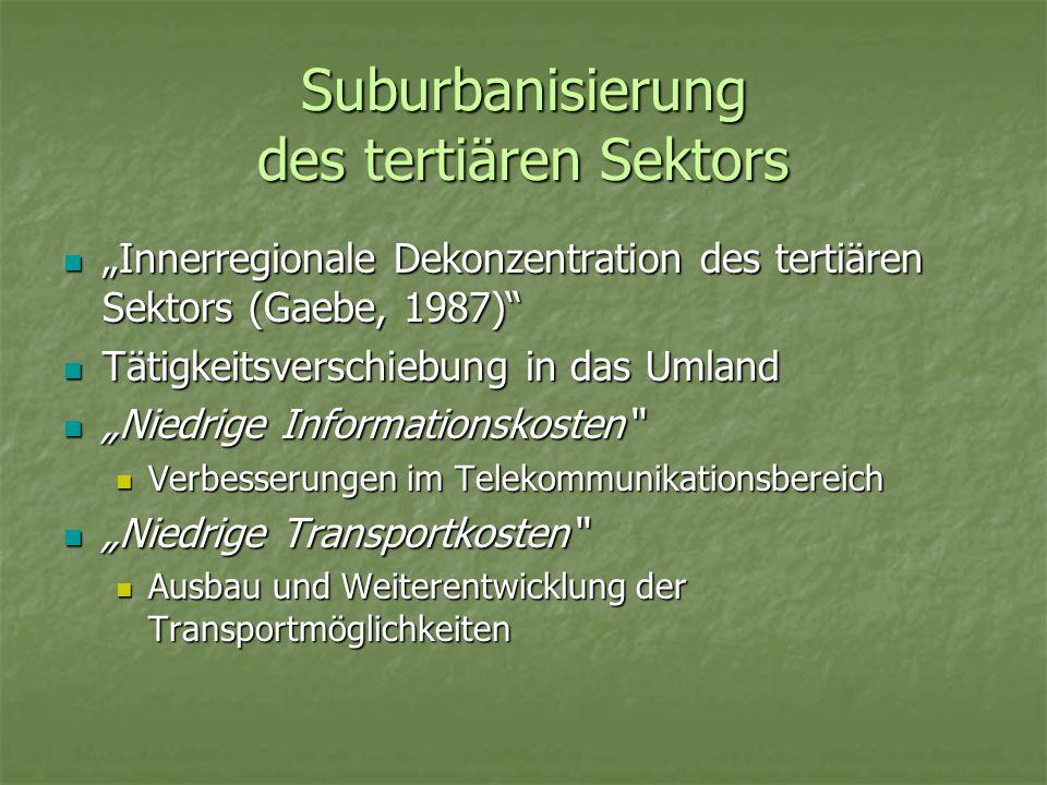 Suburbanisierung des tertiären Sektors Innerregionale Dekonzentration des tertiären Sektors (Gaebe, 1987) Innerregionale Dekonzentration des tertiären