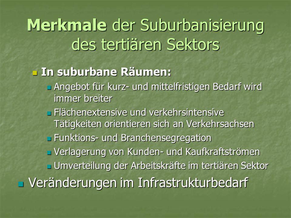 Merkmale der Suburbanisierung des tertiären Sektors In suburbane Räumen: In suburbane Räumen: Angebot für kurz- und mittelfristigen Bedarf wird immer