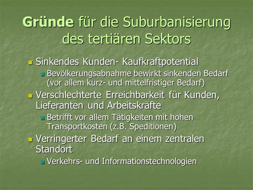Gründe für die Suburbanisierung des tertiären Sektors Sinkendes Kunden- Kaufkraftpotential Sinkendes Kunden- Kaufkraftpotential Bevölkerungsabnahme be