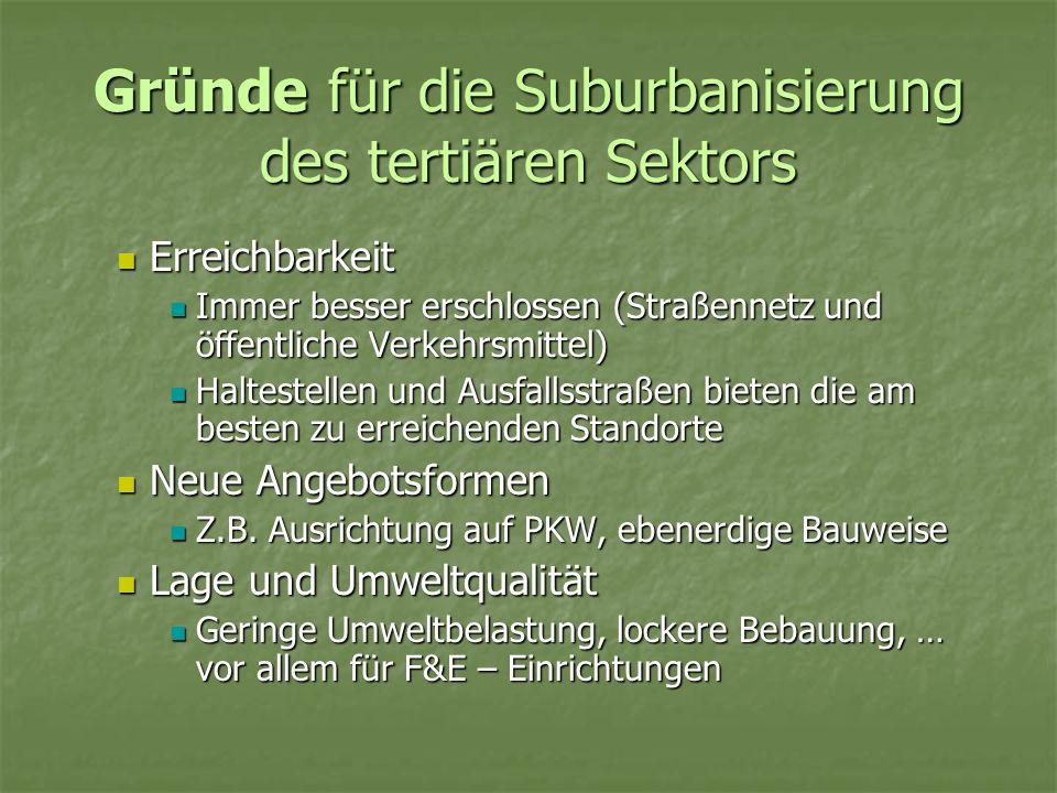 Gründe für die Suburbanisierung des tertiären Sektors Erreichbarkeit Erreichbarkeit Immer besser erschlossen (Straßennetz und öffentliche Verkehrsmitt