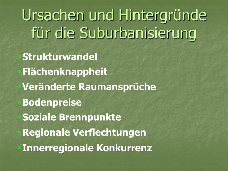 Ursachen und Hintergründe für die Suburbanisierung Strukturwandel Veränderte Raumansprüche Flächenknappheit Bodenpreise Soziale Brennpunkte Regionale