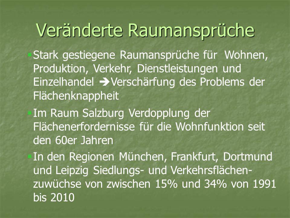 Veränderte Raumansprüche In den Regionen München, Frankfurt, Dortmund und Leipzig Siedlungs- und Verkehrsflächen- zuwüchse von zwischen 15% und 34% vo