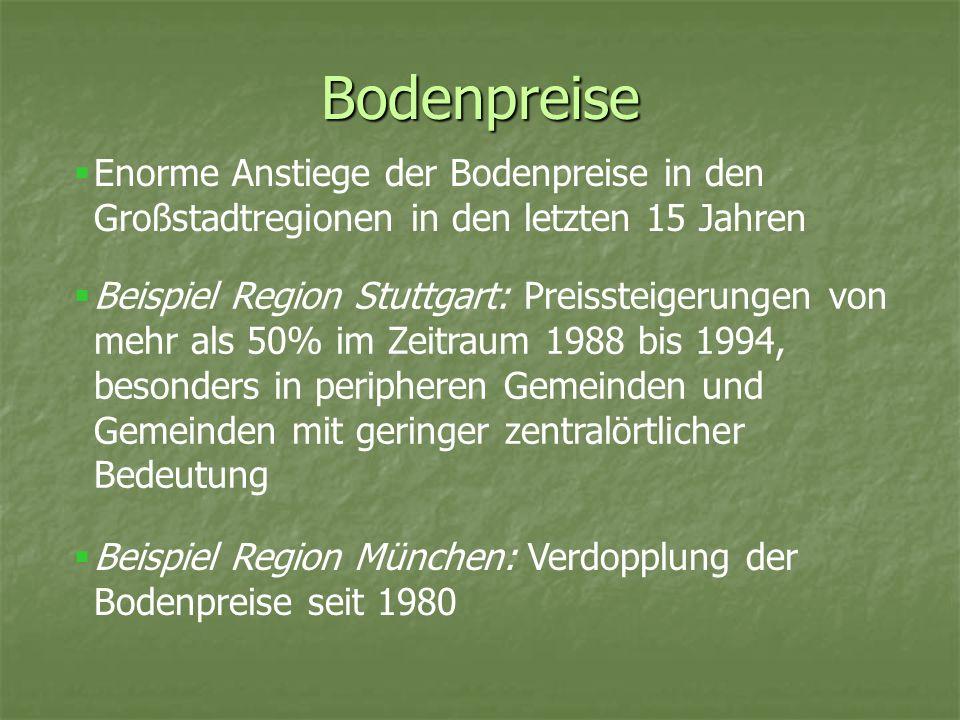 Bodenpreise Bodenpreise für Wohnbauland auf der Ost-Achse Kirchheim – Markt Schwaben – Dorfen 1994: Quelle: Jürgen Aring Suburbia – Postsuburbia – Zwischenstadt
