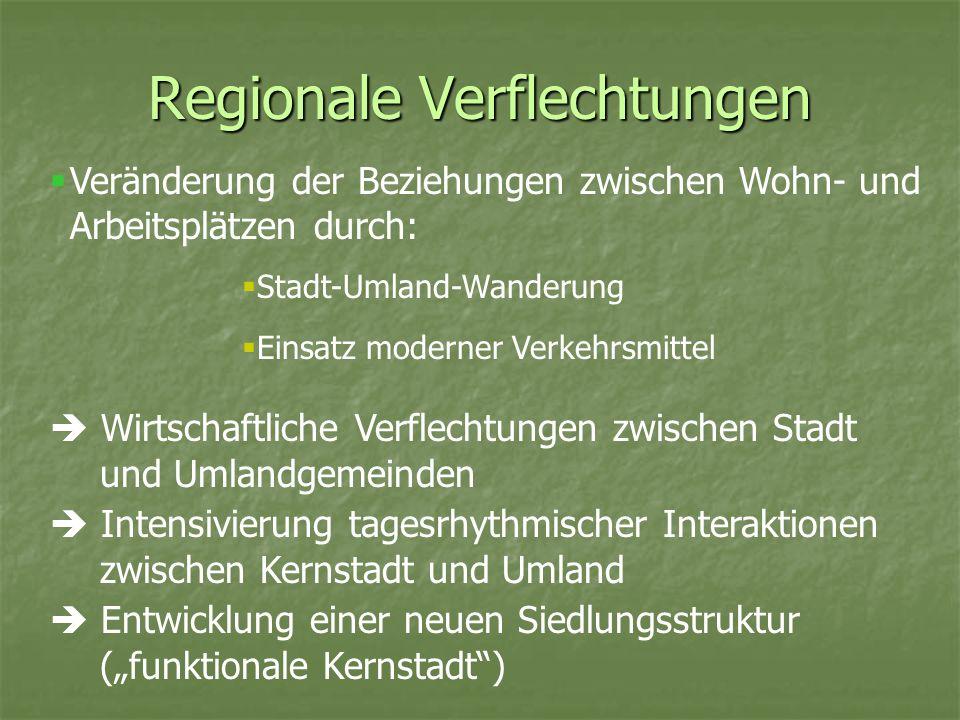 Regionale Verflechtungen Veränderung der Beziehungen zwischen Wohn- und Arbeitsplätzen durch: Stadt-Umland-Wanderung Einsatz moderner Verkehrsmittel W