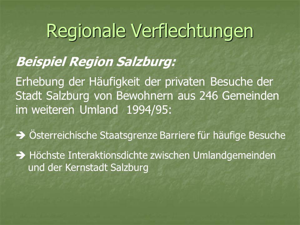 Regionale Verflechtungen Beispiel Region Salzburg: Erhebung der Häufigkeit der privaten Besuche der Stadt Salzburg von Bewohnern aus 246 Gemeinden im