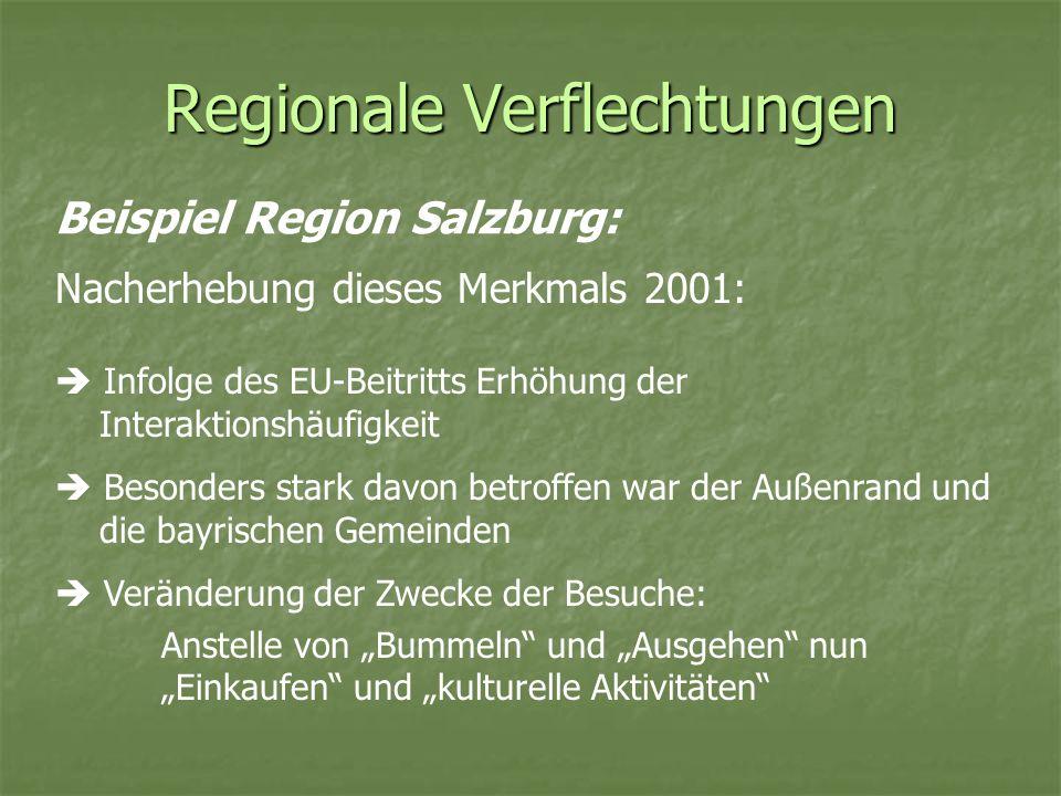 Regionale Verflechtungen Beispiel Region Salzburg: Nacherhebung dieses Merkmals 2001: Infolge des EU-Beitritts Erhöhung der Interaktionshäufigkeit Bes