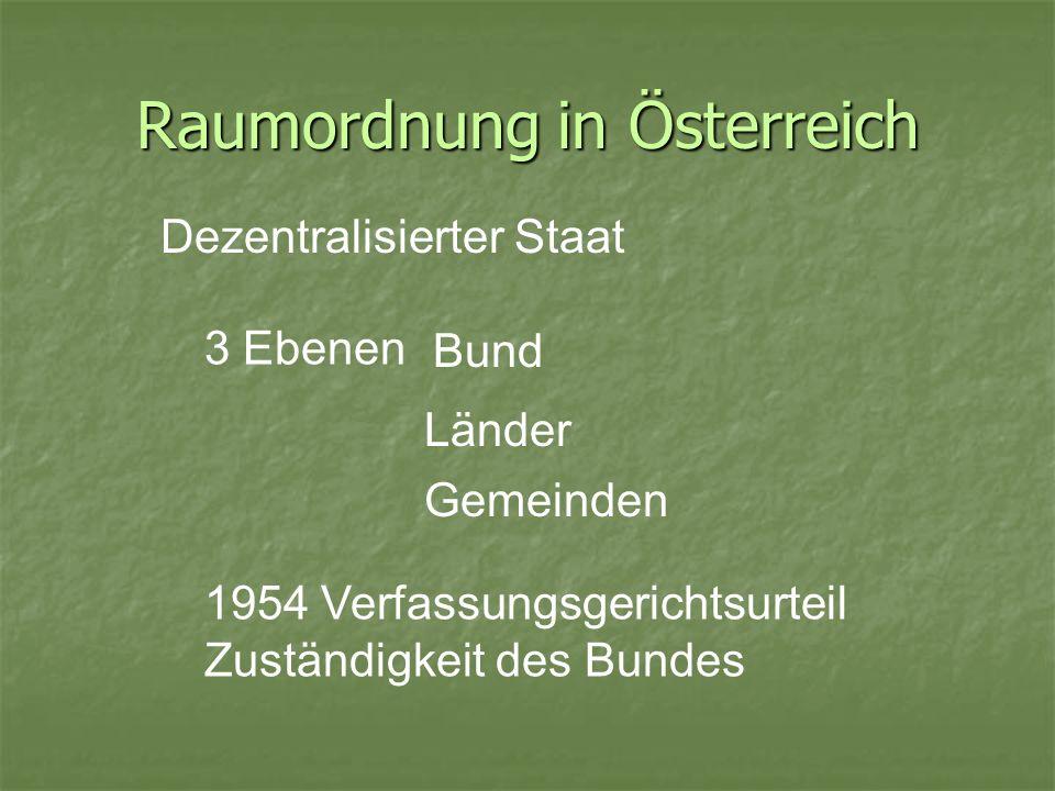 Raumordnung in Österreich Dezentralisierter Staat 3 Ebenen 1954 Verfassungsgerichtsurteil Zuständigkeit des Bundes Bund Länder Gemeinden