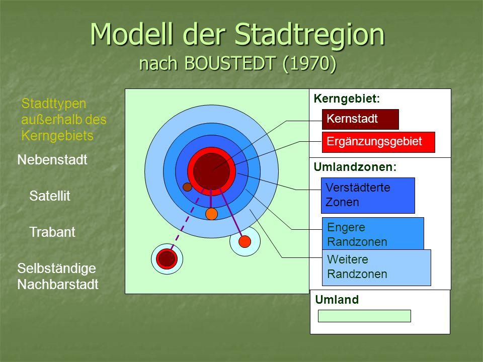 Modell der Stadtregion nach BOUSTEDT (1970) Kerngebiet: Kernstadt Ergänzungsgebiet Umlandzonen: Verstädterte Zonen Engere Randzonen Weitere Randzonen