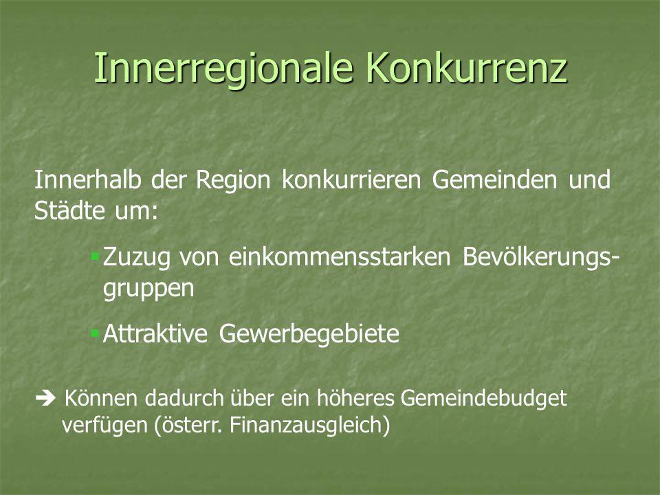 Innerregionale Konkurrenz Innerhalb der Region konkurrieren Gemeinden und Städte um: Zuzug von einkommensstarken Bevölkerungs- gruppen Attraktive Gewe