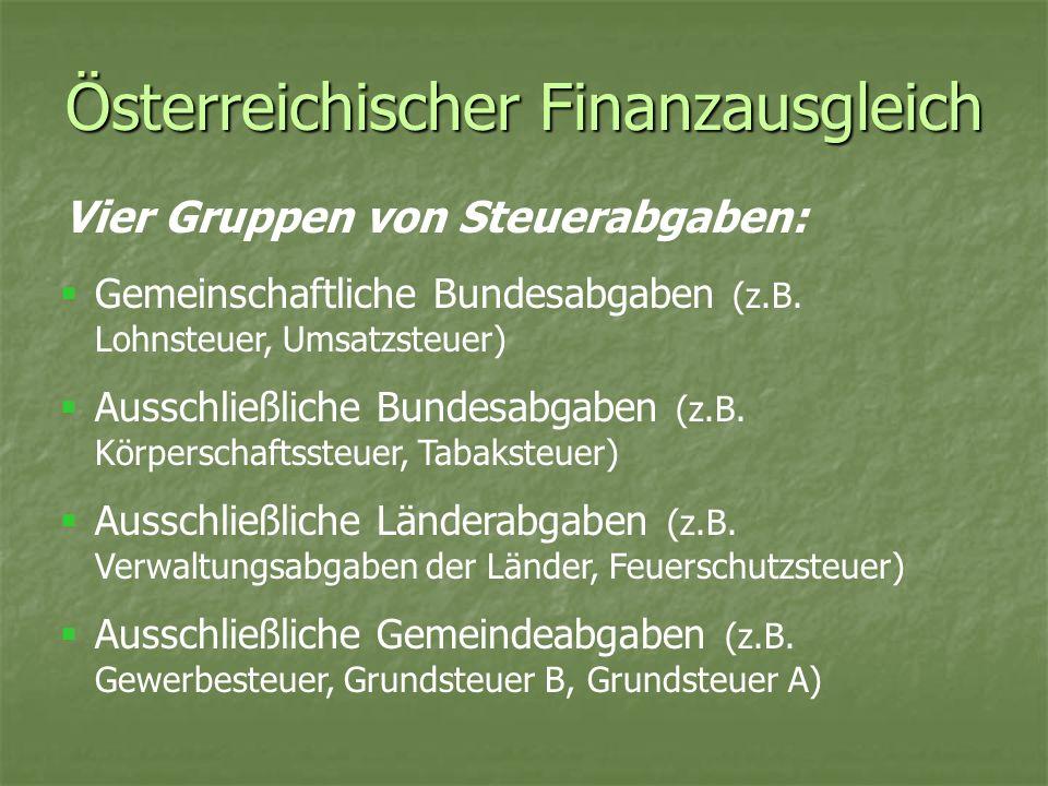 Österreichischer Finanzausgleich Vier Gruppen von Steuerabgaben: Gemeinschaftliche Bundesabgaben (z.B. Lohnsteuer, Umsatzsteuer) Ausschließliche Bunde