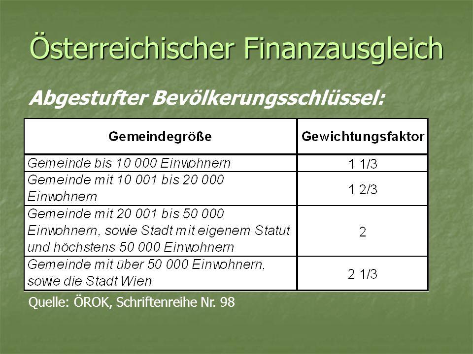 Österreichischer Finanzausgleich Abgestufter Bevölkerungsschlüssel: Quelle: ÖROK, Schriftenreihe Nr. 98
