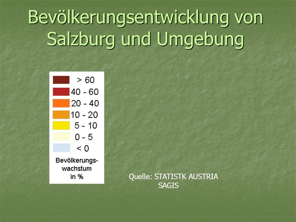 Bevölkerungsentwicklung von Salzburg und Umgebung Quelle: STATISTK AUSTRIA SAGIS