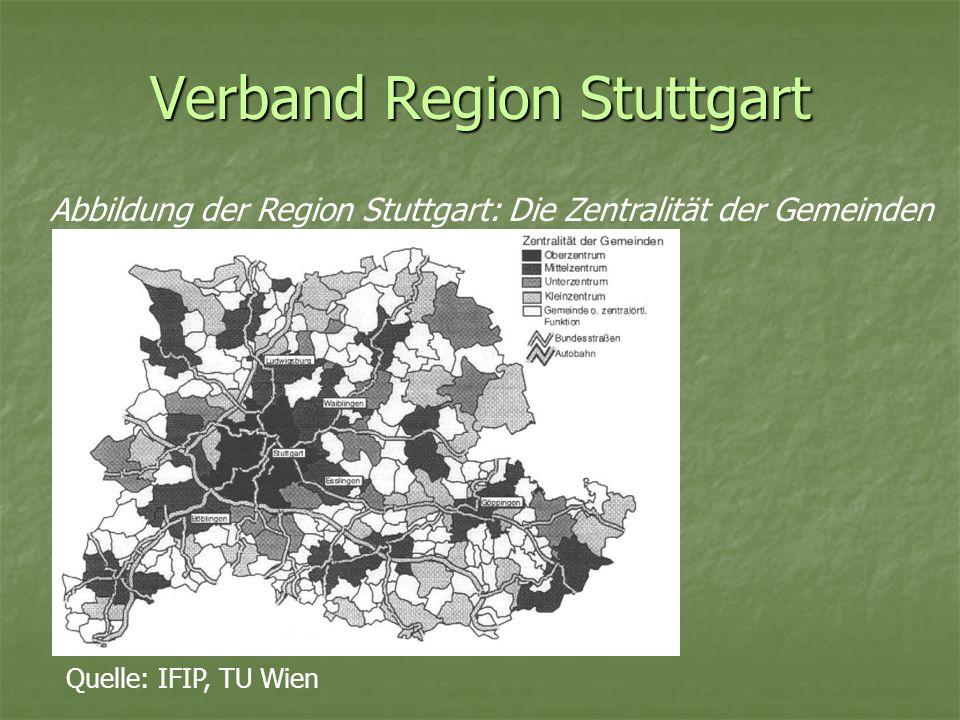 Verband Region Stuttgart Abbildung der Region Stuttgart: Gemeindetypen Quelle: IFIP, TU Wien