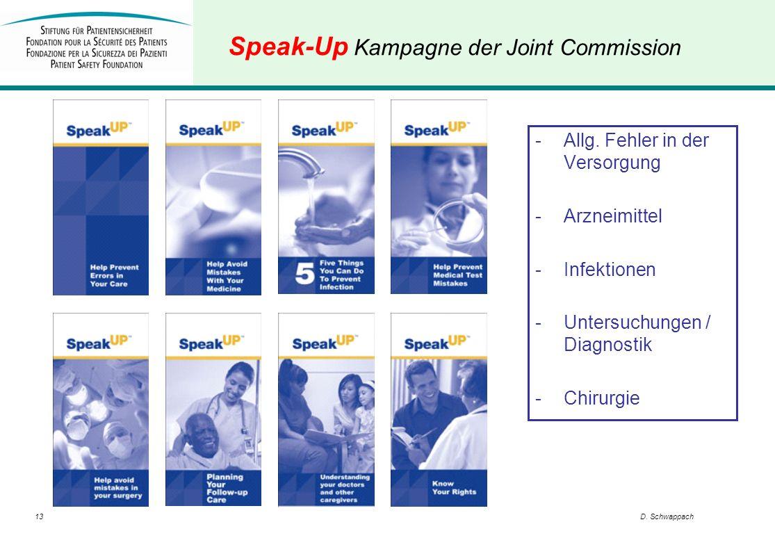 13D. Schwappach Speak-Up Kampagne der Joint Commission -Allg. Fehler in der Versorgung -Arzneimittel -Infektionen -Untersuchungen / Diagnostik -Chirur