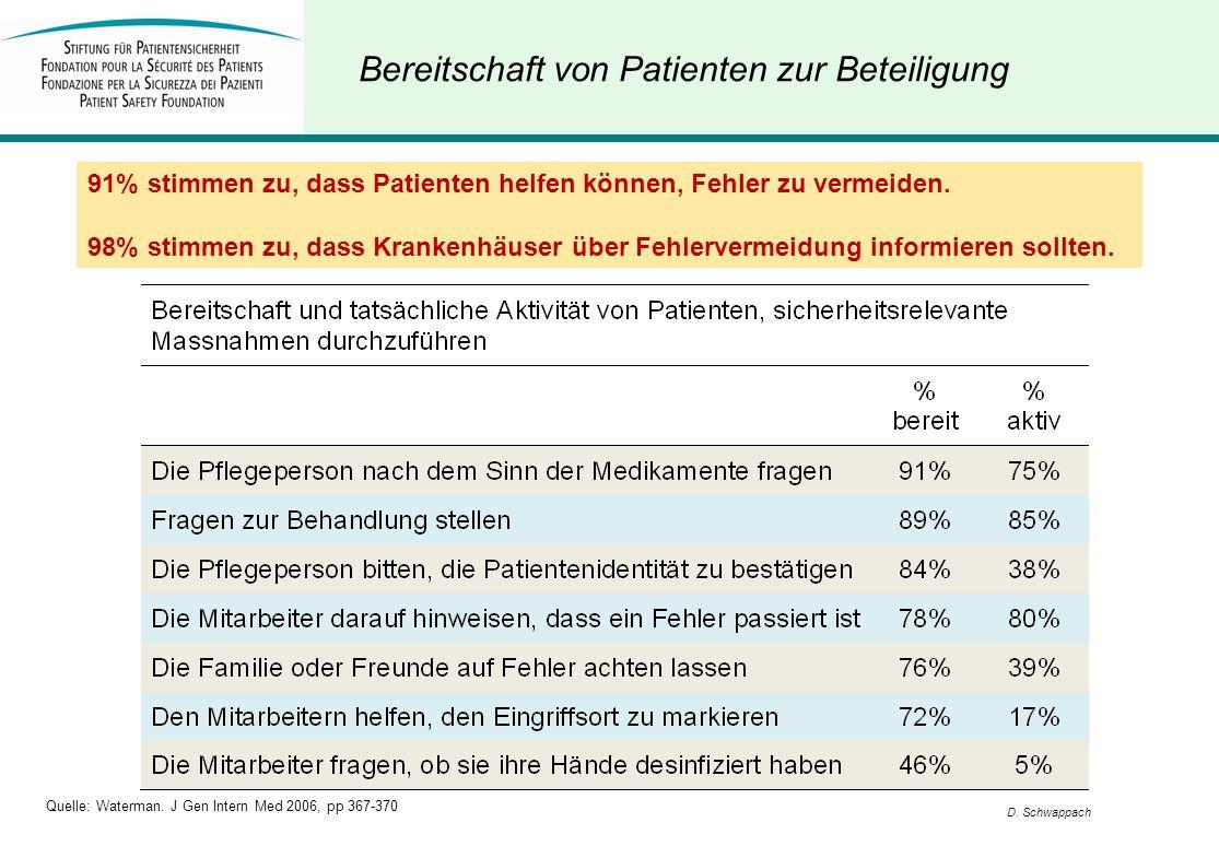16D. Schwappach Bereitschaft von Patienten zur Beteiligung Quelle: Waterman. J Gen Intern Med 2006, pp 367-370 91% stimmen zu, dass Patienten helfen k