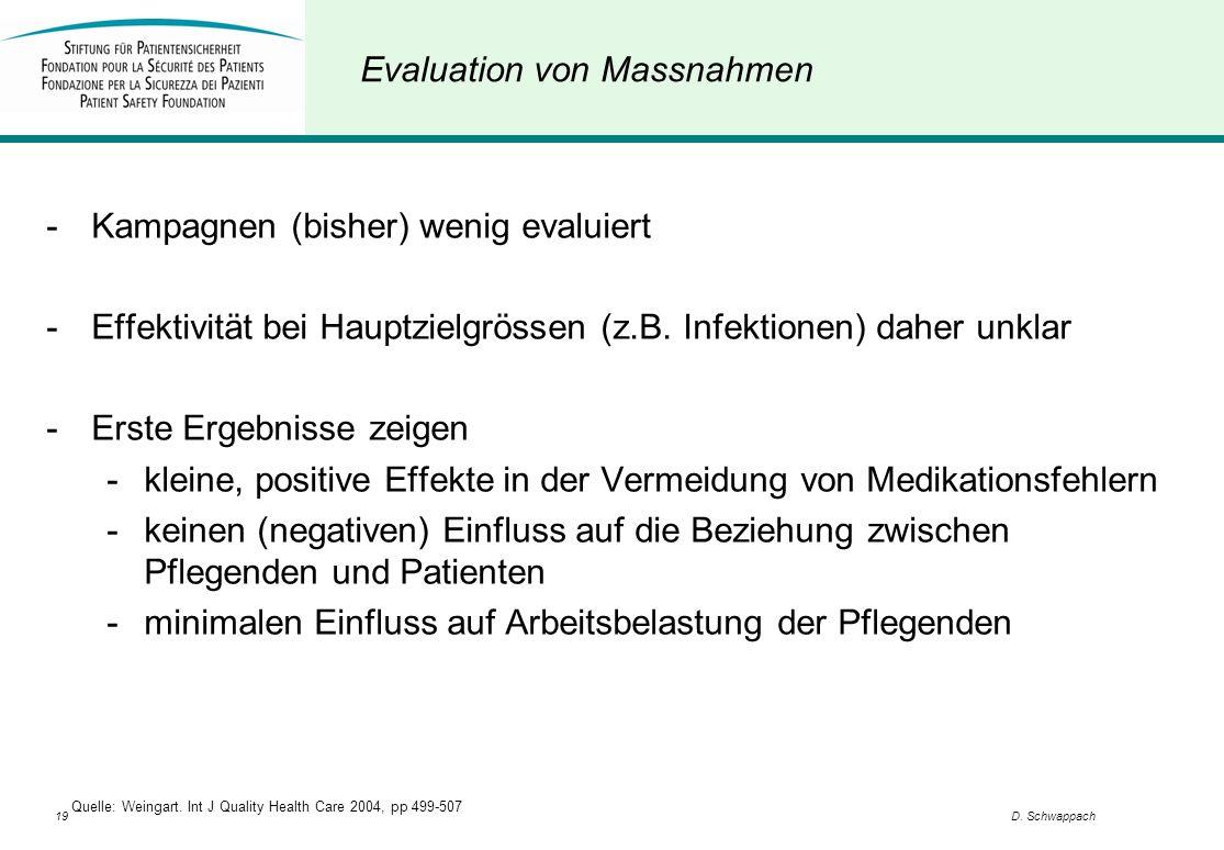 19D. Schwappach -Kampagnen (bisher) wenig evaluiert -Effektivität bei Hauptzielgrössen (z.B. Infektionen) daher unklar -Erste Ergebnisse zeigen -klein