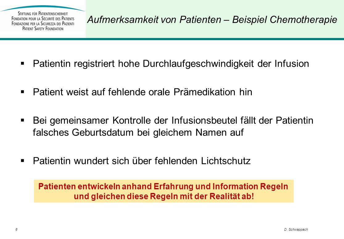 8D. Schwappach Aufmerksamkeit von Patienten – Beispiel Chemotherapie Patientin registriert hohe Durchlaufgeschwindigkeit der Infusion Patient weist au