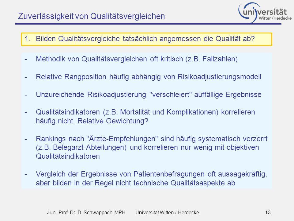 Jun.-Prof. Dr. D.