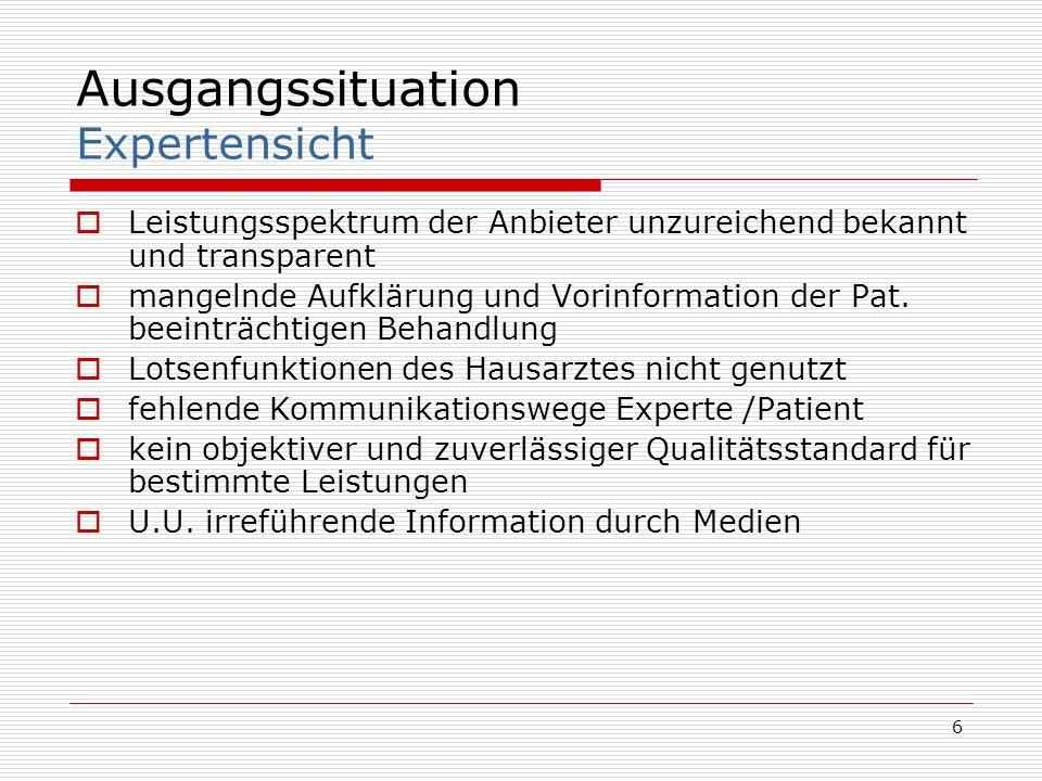 6 Ausgangssituation Expertensicht Leistungsspektrum der Anbieter unzureichend bekannt und transparent mangelnde Aufklärung und Vorinformation der Pat.