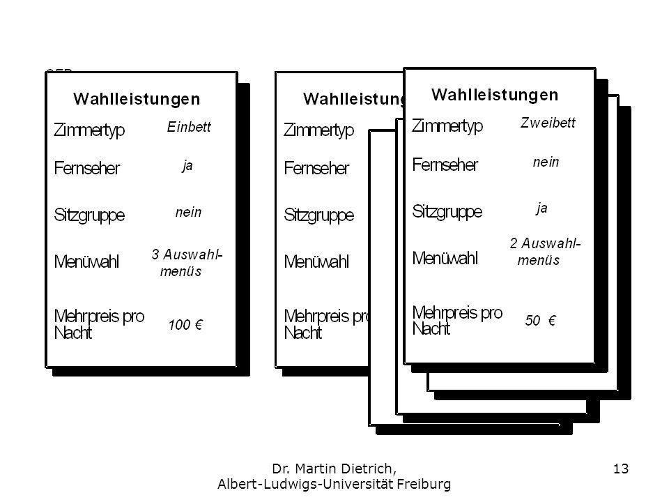 Dr. Martin Dietrich, Albert-Ludwigs-Universität Freiburg 13