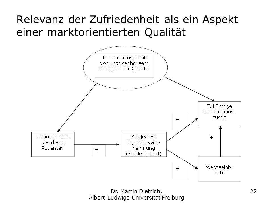 Dr. Martin Dietrich, Albert-Ludwigs-Universität Freiburg 22 Relevanz der Zufriedenheit als ein Aspekt einer marktorientierten Qualität