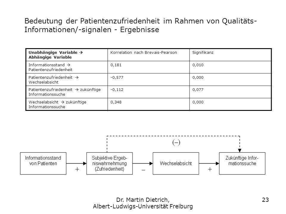Dr. Martin Dietrich, Albert-Ludwigs-Universität Freiburg 23 Bedeutung der Patientenzufriedenheit im Rahmen von Qualitäts- Informationen/-signalen - Er