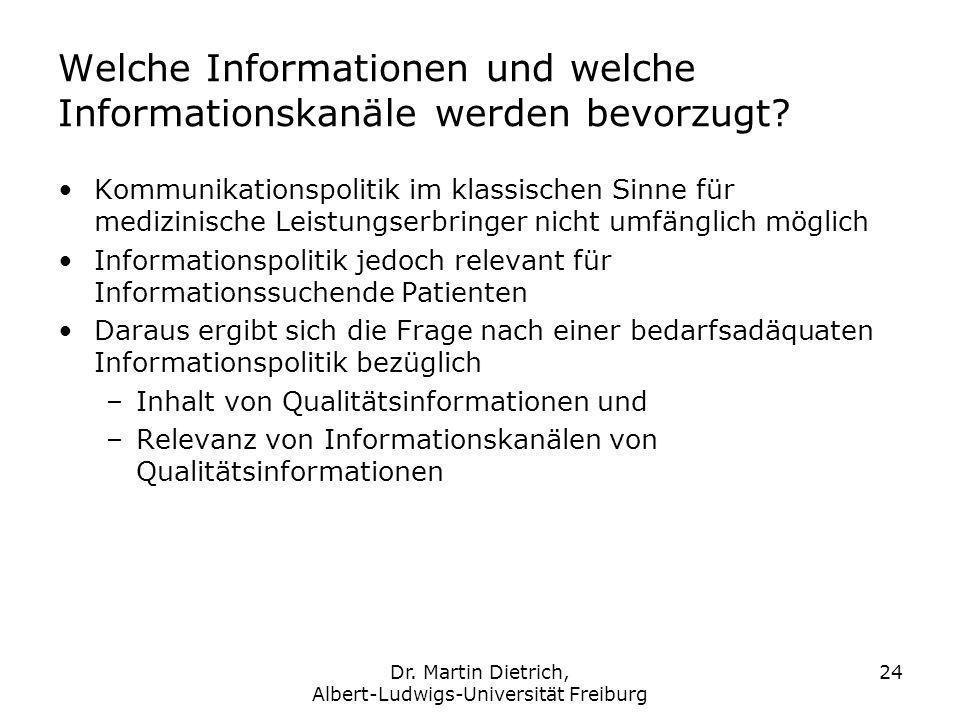 Dr. Martin Dietrich, Albert-Ludwigs-Universität Freiburg 24 Welche Informationen und welche Informationskanäle werden bevorzugt? Kommunikationspolitik