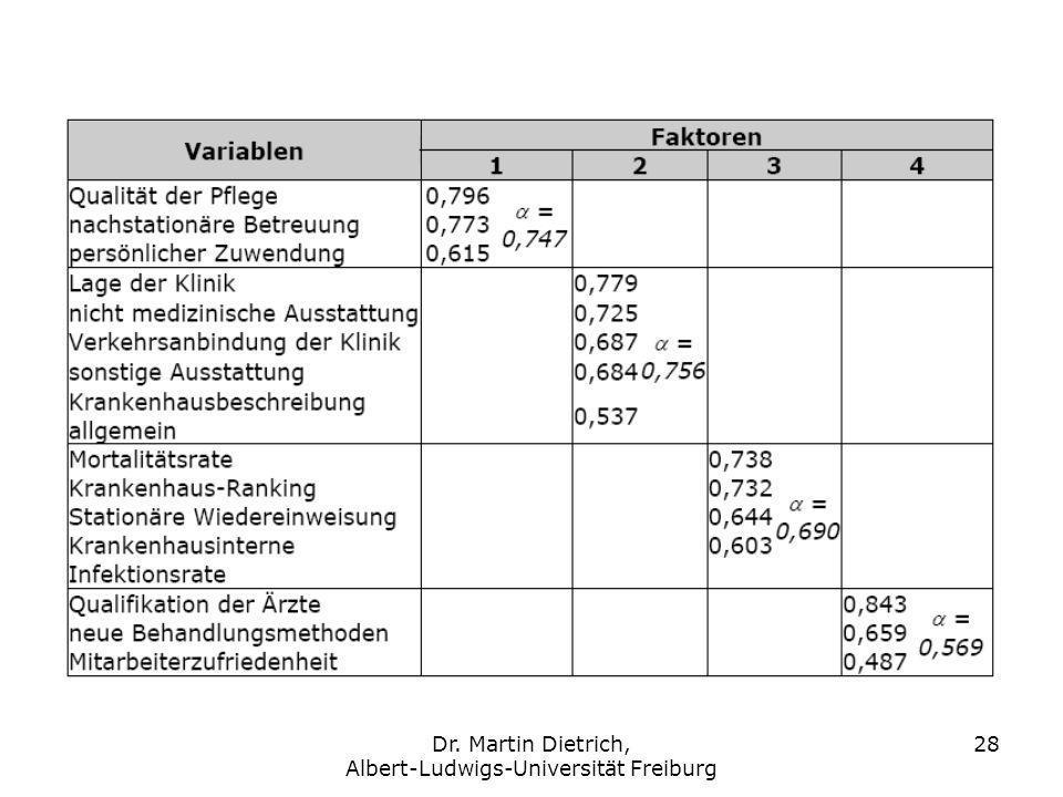 Dr. Martin Dietrich, Albert-Ludwigs-Universität Freiburg 28