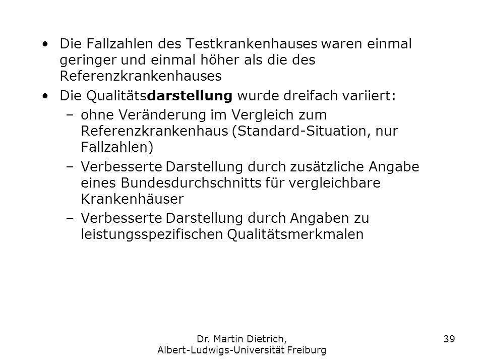 Dr. Martin Dietrich, Albert-Ludwigs-Universität Freiburg 39 Die Fallzahlen des Testkrankenhauses waren einmal geringer und einmal höher als die des Re