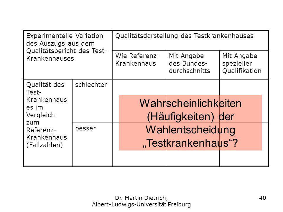 Dr. Martin Dietrich, Albert-Ludwigs-Universität Freiburg 40 Experimentelle Variation des Auszugs aus dem Qualitätsbericht des Test- Krankenhauses Qual